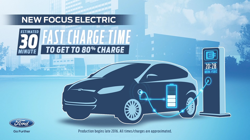 2017-ford-focus-electric-fast-charging.jpg