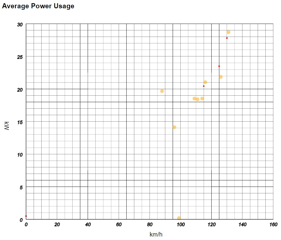 Power usage.JPG